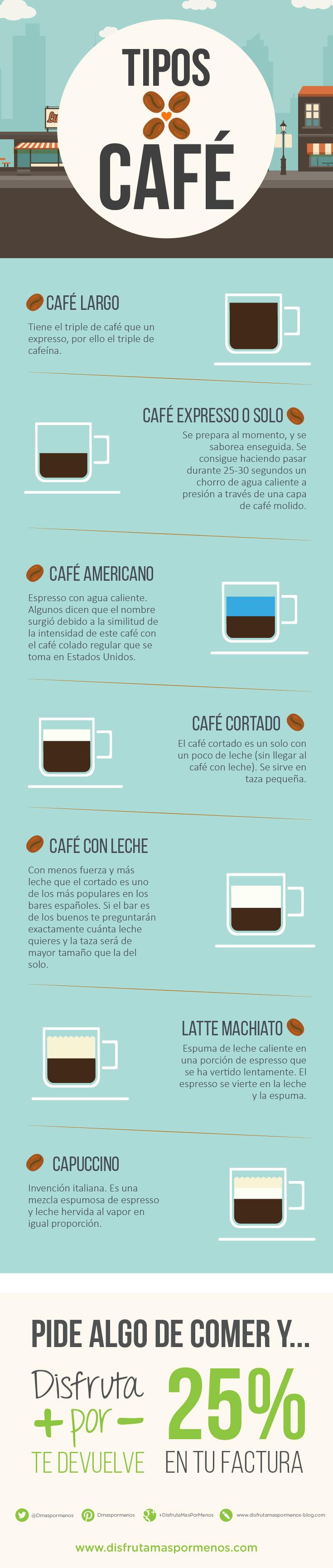 tipos_cafe_disfruta_mas_por_menos_infografia